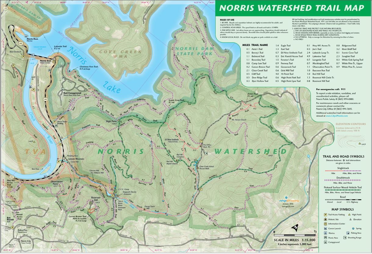 Norris Watershed Map